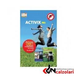 Activix | Elettromeccanica Calzolari